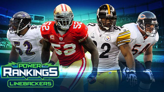 Power Rankings Linebackers