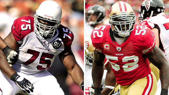 Of all the 2007 NFC West draft picks, the Cardinals' Levi Brown and the 49ers' Patrick Willis have started the most games.