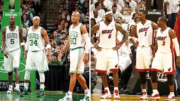 Celtics and Heat