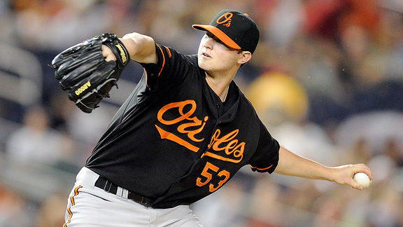 Zach Britton 