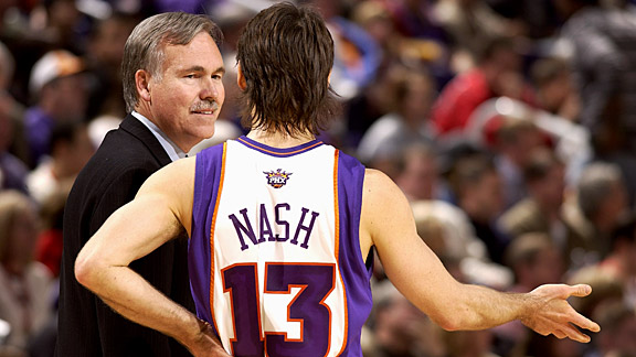 Weekend Dime -- Mike D'Antoni And The Los Angeles Lakers