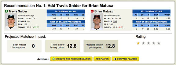 Travis Snider for Brian Matusz