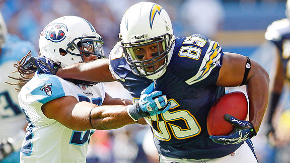 Antonio Gates