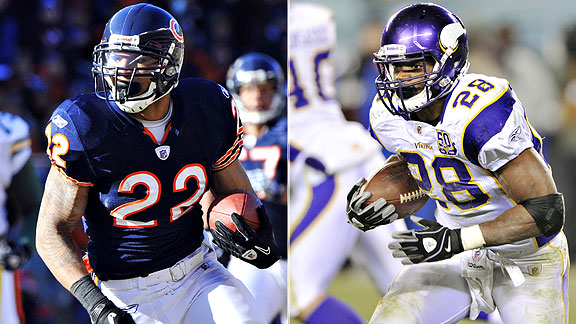 Forte/Peterson