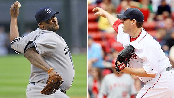 CC Sabathia and John Lackey