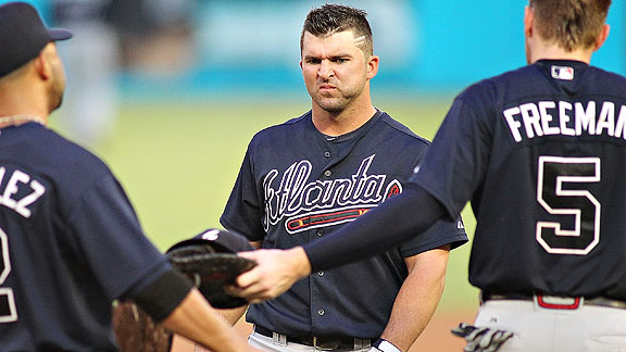 Uggla