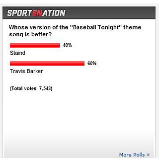 ESPN poll