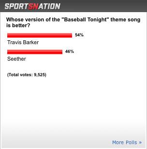 BBTN music poll
