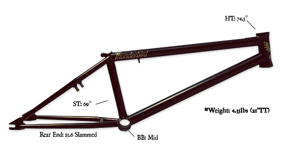 Cost difference between US-made BMX frames and overseas frames ...