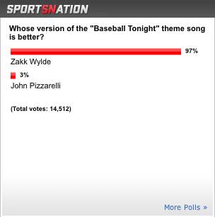 Poll screen grab