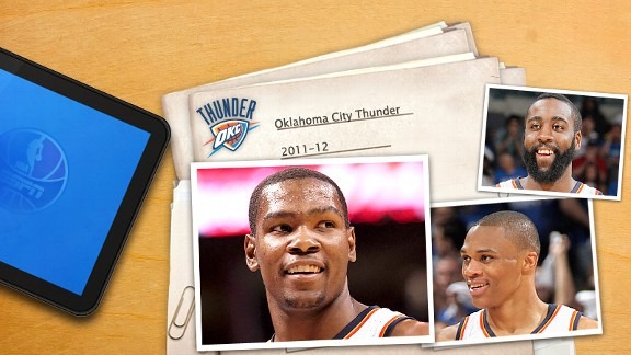 Oklahoma City Thunder Illustration