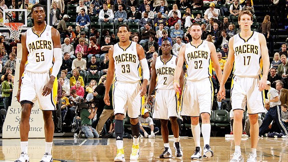 Pacers roster: Full speed ahead?