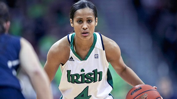 Skylar Diggins