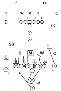 4-3 defensive front