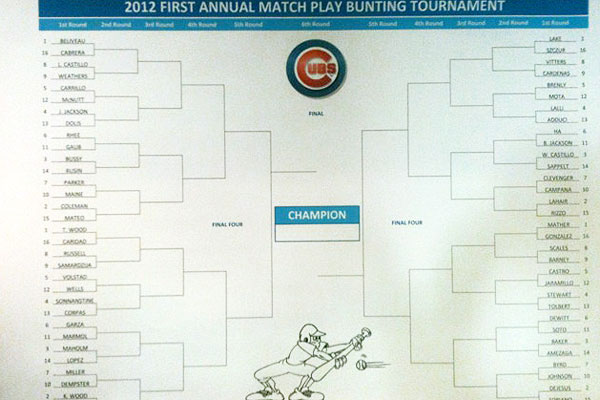 Chicago Cubs bunting contest bracket