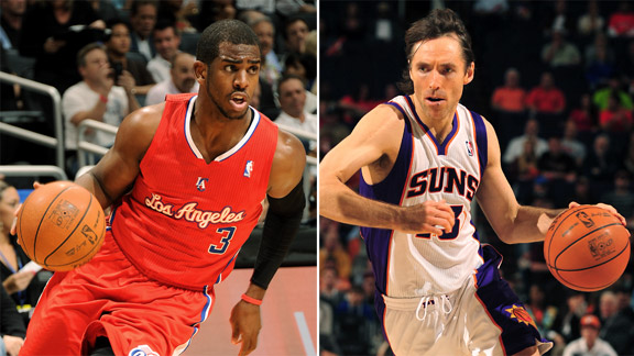 Chris Paul, Steve Nash