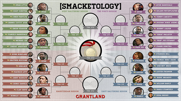 Grantland Bracket (Day Three)