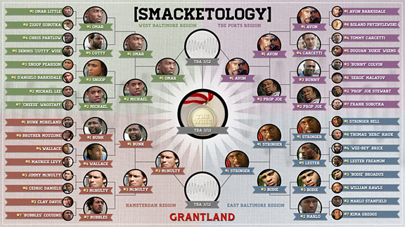 Grantland Bracket (Day Five)