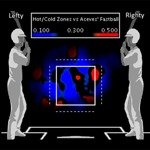 Aceves Fastball