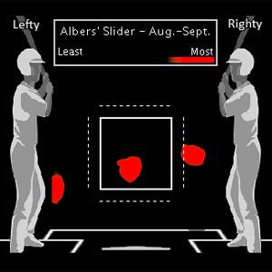 Albers Slider Aug-Sep