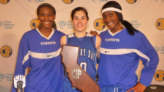 California high school girls basketball, CIF state championships