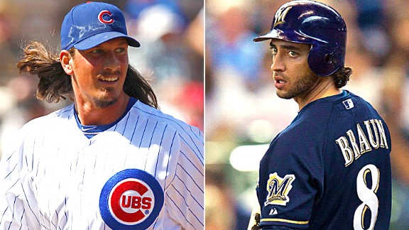 Jeff Samardzija and Ryan Braun