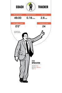 Erik Spoelstra Player Tracker