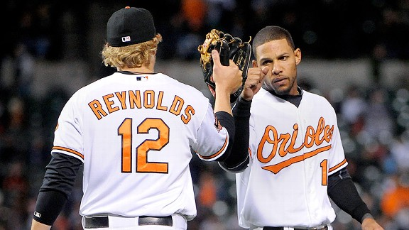Robert Andino and Mark Reynolds