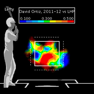 Ortiz Heat Map