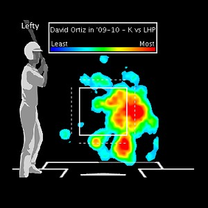 David Ortiz heat map (09-10 strikeouts vs, lefties)