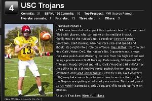 USC's Recruiting Class