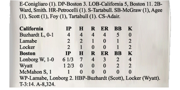 boxscore