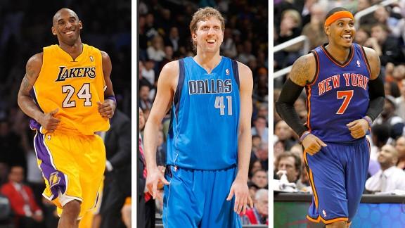 Kobe Bryant, Dirk Nowitzki and Carmelo Anthony