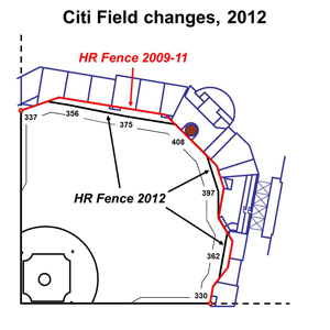 Citi Field Chart 