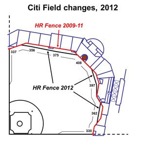 Citi Field Chart