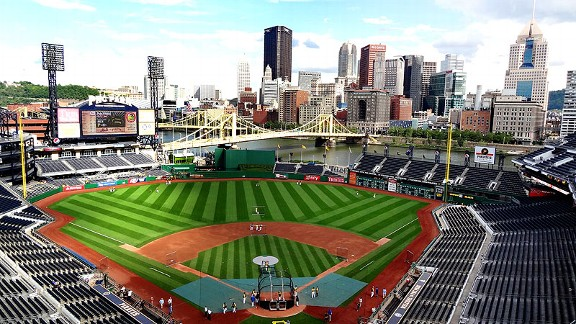 PNC Park Skyline