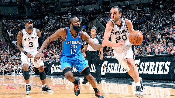Manu Ginobili, James Harden