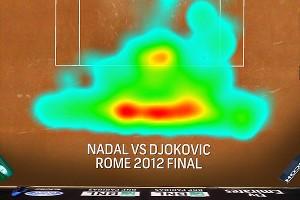 Djokovic/Nadal