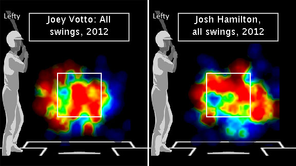Joey Votto and Josh Hamilton heat map