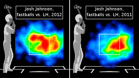 Josh Johnson heat map
