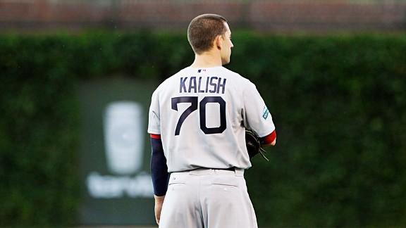 Ryan Kalish