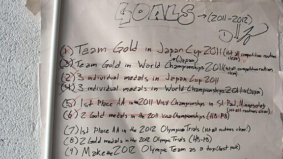 Danell Leyva goals