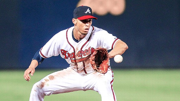 Atlanta Braves shortstop Andrelton Simmons projects to be the best    Famous Mexican Baseball Players