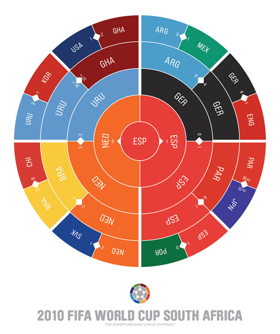 World Cup Wheel