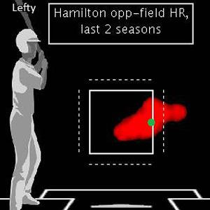 Josh Hamilton heat map