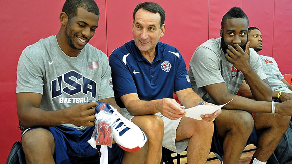 Chris Paul, Mike Krzyzewski, James Harden