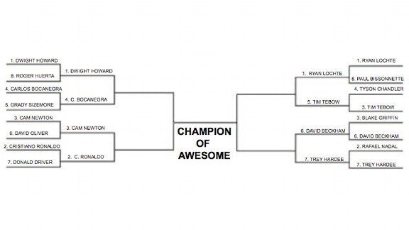Male Bracket (2nd Round)