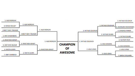 Awesome Women's Bracket
