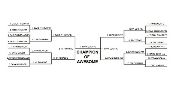 Men's Bracket of Awesome