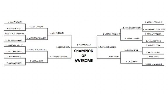 Women Bracket of Awesome 